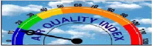 AirQualitymeter